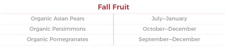 Tree Fruit Availability